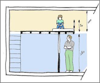 les r gles d 39 une mezzanine bien pens e ce qu 39 il faut savoir la mezzanine hauteur sous. Black Bedroom Furniture Sets. Home Design Ideas