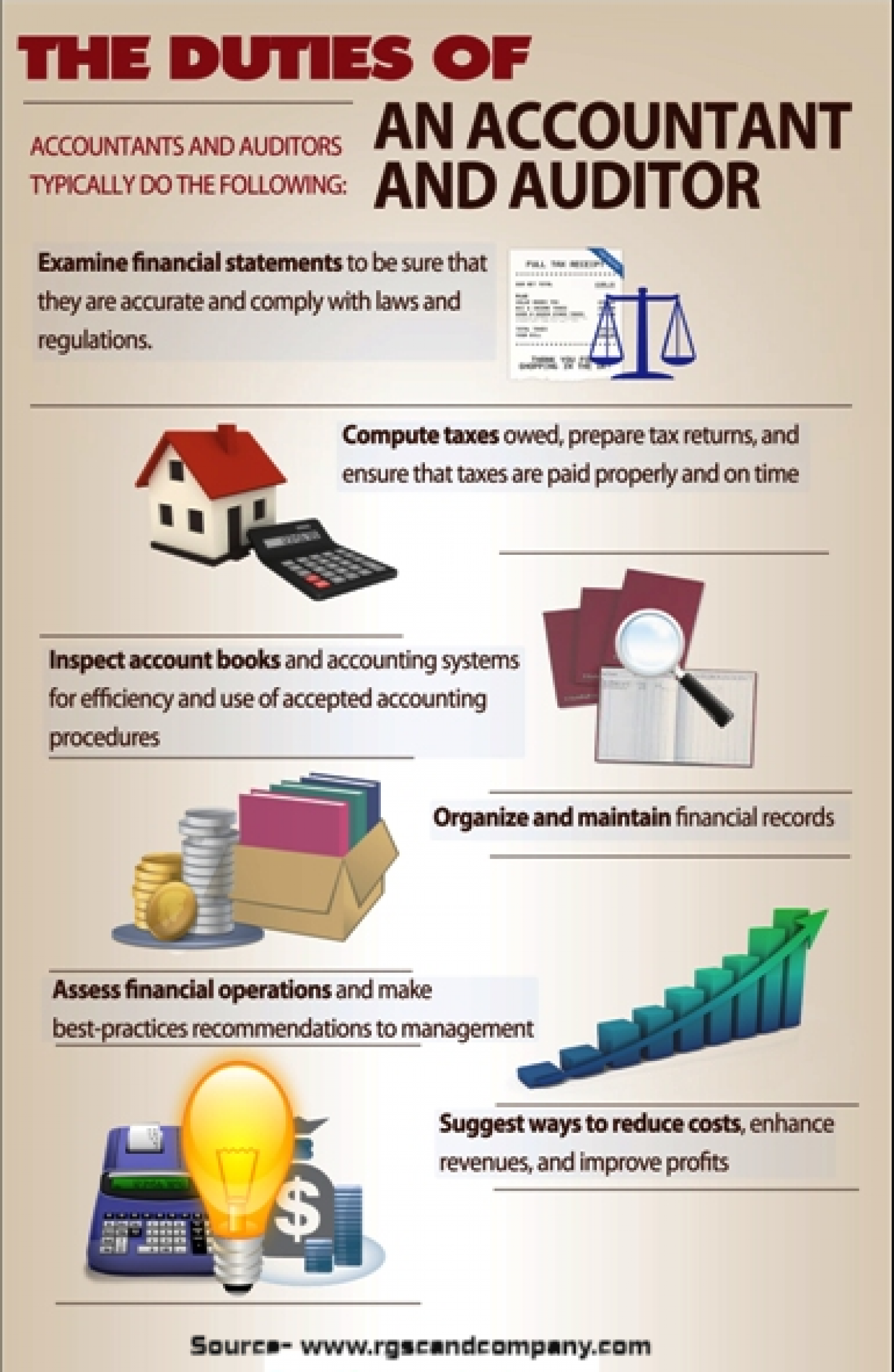 The duties of an accountant and auditor infographic the duties of an accountant and auditor infographic accountability holding yourself accountable accountability quotes 1betcityfo Image collections