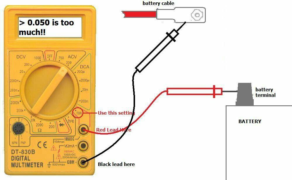 Parasitic Draw Test Setup Car Battery Automotive Technician Battery