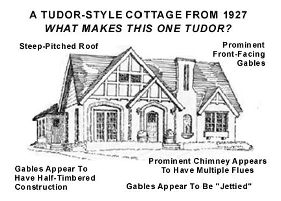 What makes a tudor revival know the features american - What makes a house a tudor ...