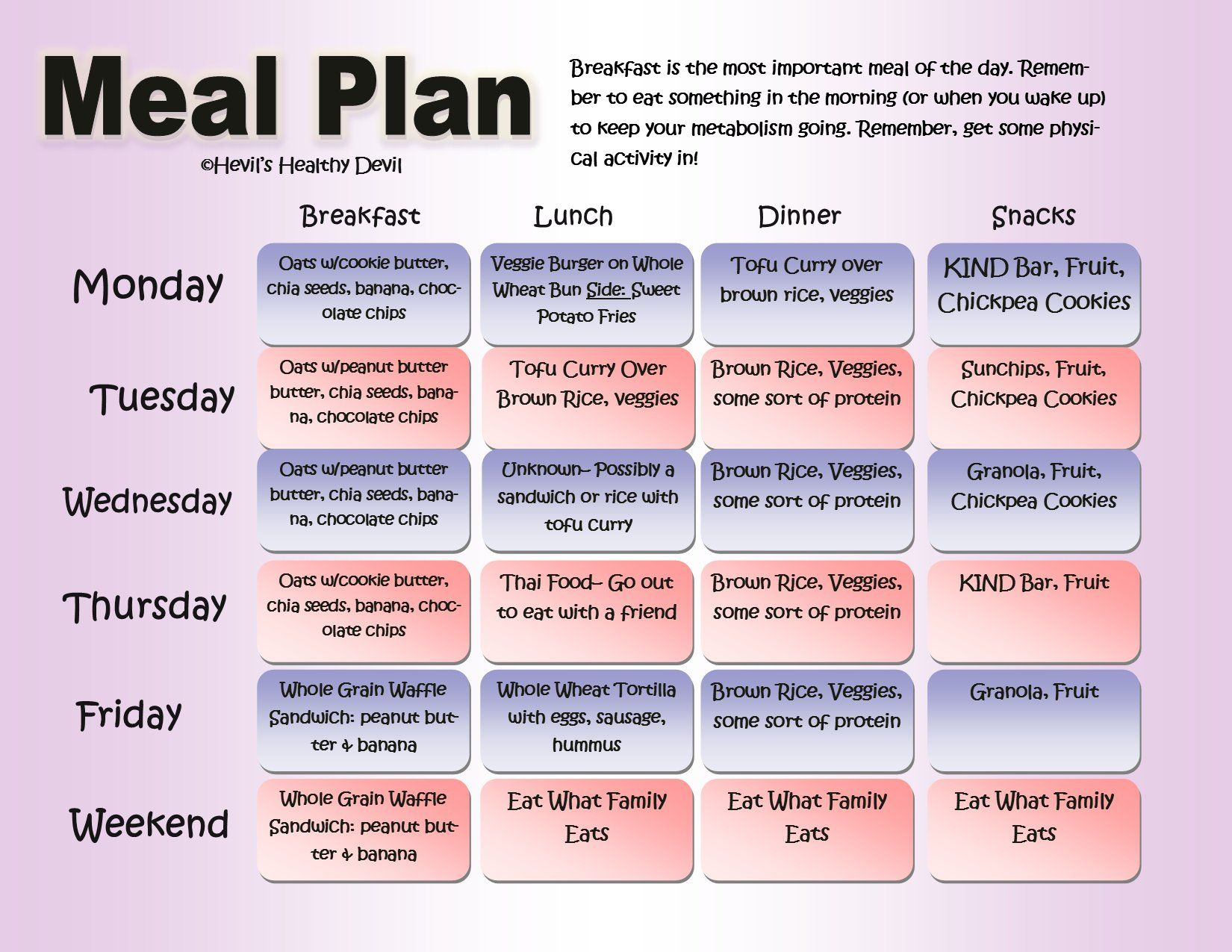 Jillian Michaels 30-Day Shred Meal Plan | Diet and ...