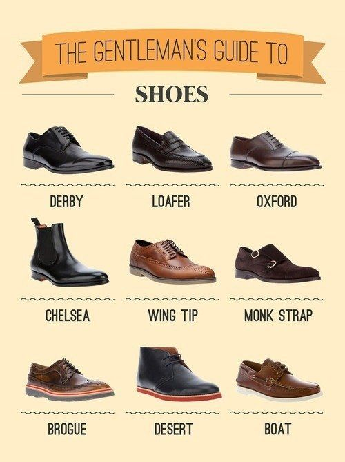 men's shoe types and styles