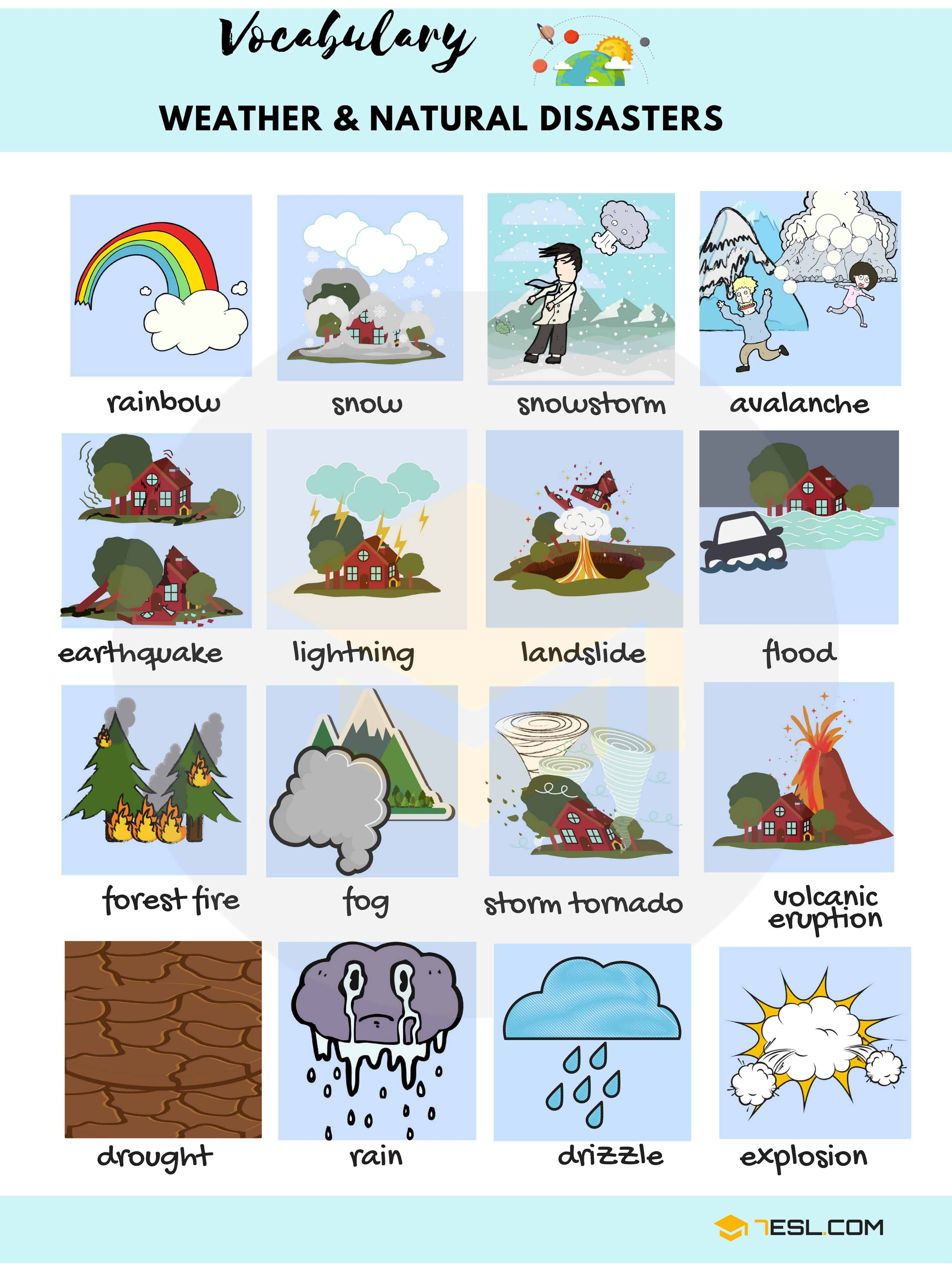 Natural Disasters List With Pictures And Examples 7 E S L English Vocabulary Vocabulary Natural Disasters