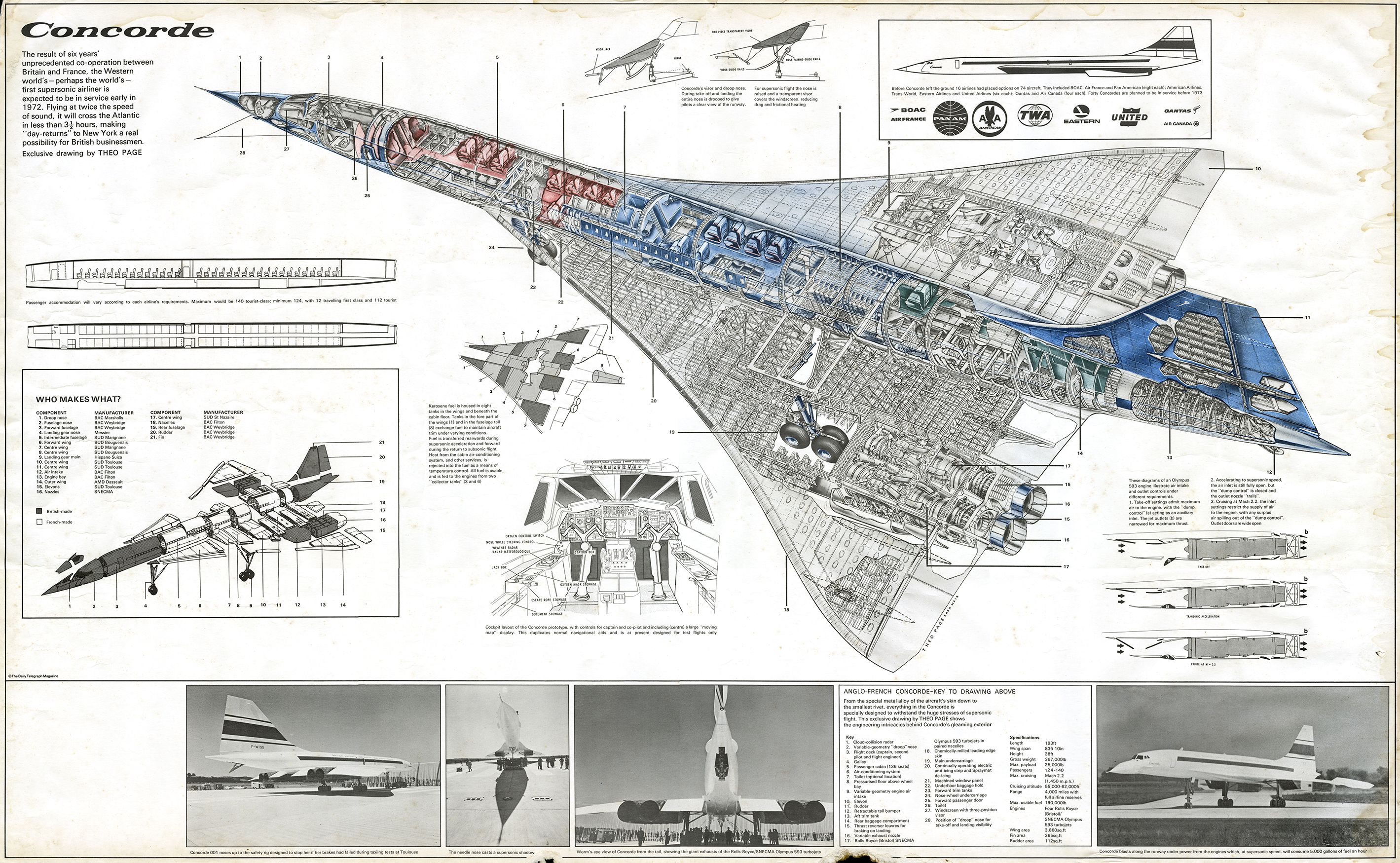 Concorde Cutaway Infographic Pinterest And