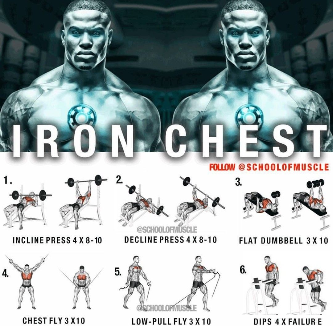 Pin By Luis Montanez On Healthy Tips Pinterest Chest Workouts