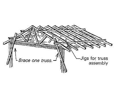 Framing jig - Fine Homebuilding Tip | Building | Pinterest | Porch ...