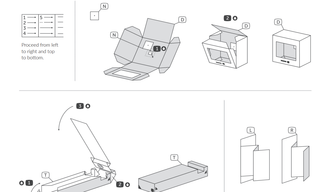 Its Been A Very Long While Since We Shared Good Pinhole Camera Diagram Tutorial And Ondrej