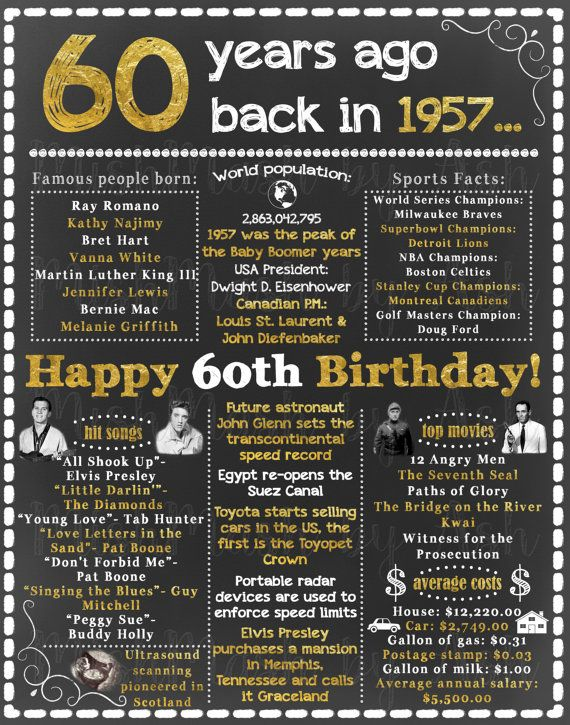 1959 Birthday Sign 60th Birthday Sign Back In 1959 Happy 60th