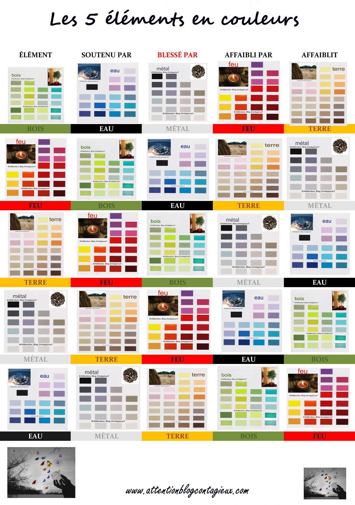 Des secteurs et des couleurs Feng Shui Pinterest