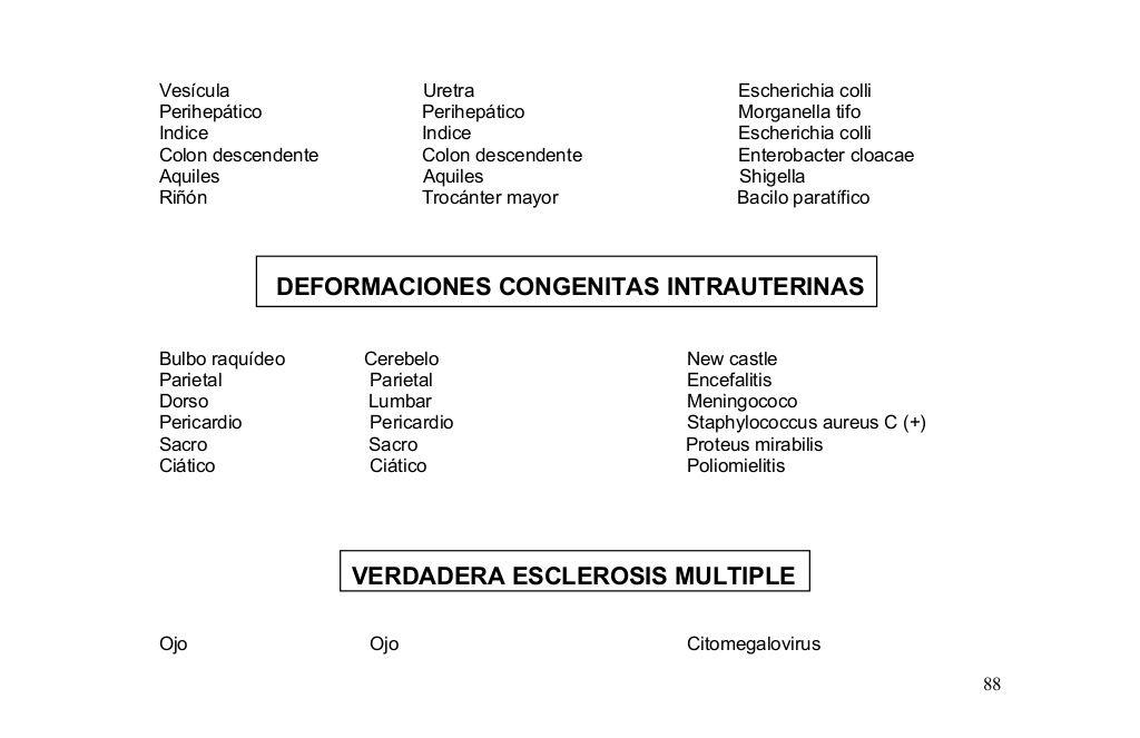 Deltoides medio Deltoides medio Sífilis Pericardio Pericardio ...
