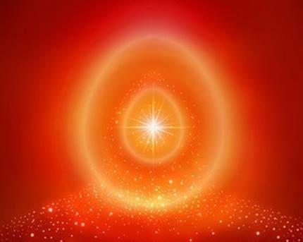 La Yoga Vedic Astrology