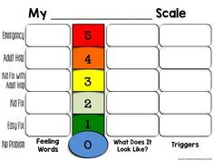 Cbt Worksheets Feelings Thermometers And Thought Maps