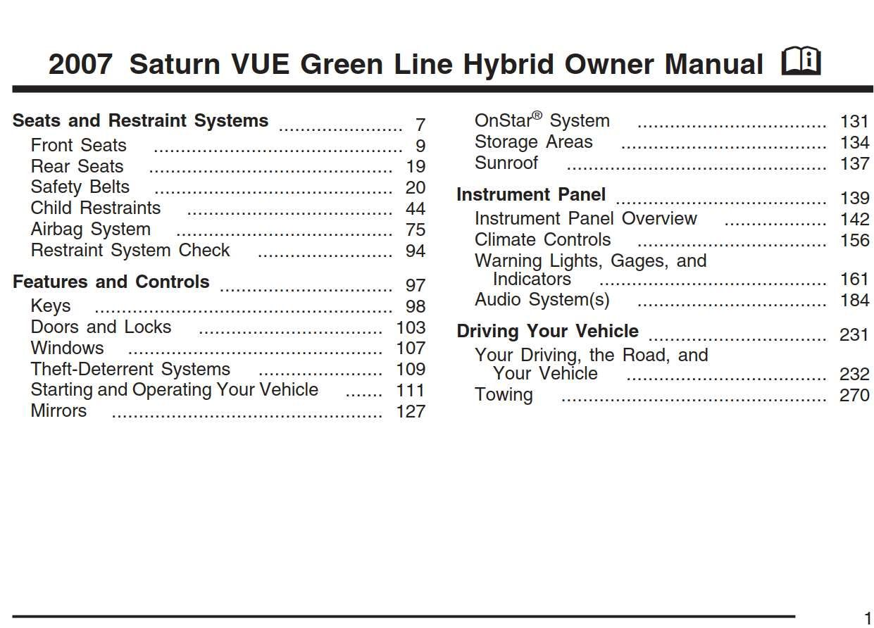 Saturn Vue Hybrid 2007 Owner S Manual Has Been Published On Procarmanuals Com Https Procarmanuals Com Saturn Vue Hybrid 2007 Owners Manuals Manual Chevrolet