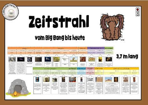 Legematerial: vom Urknall bis heute | 1.Klasse | Pinterest ...