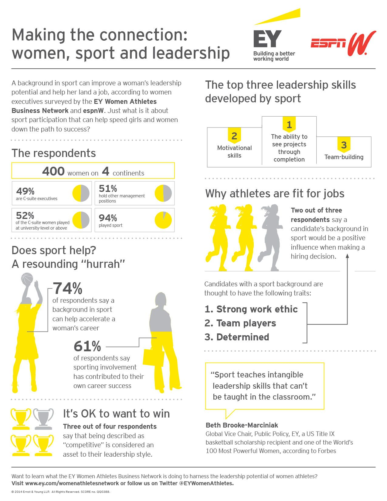 infographic seeks to show interested sports agents the money in infographic seeks to show interested sports agents the money in the business sports agent blog sports business infographics colleges job