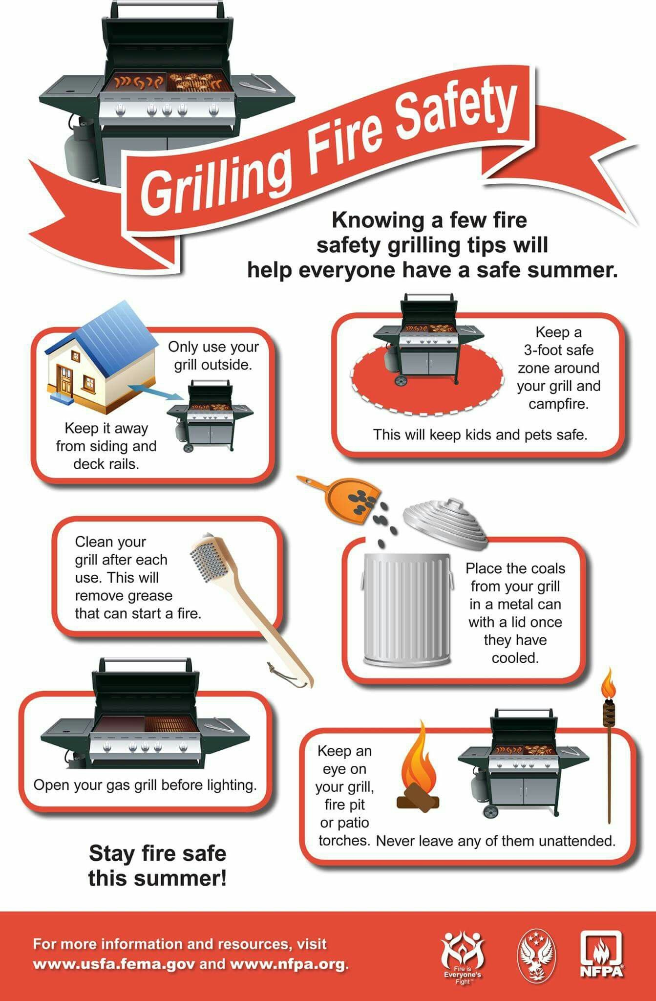 Pin by April Safi on Household stuff Grilling safety