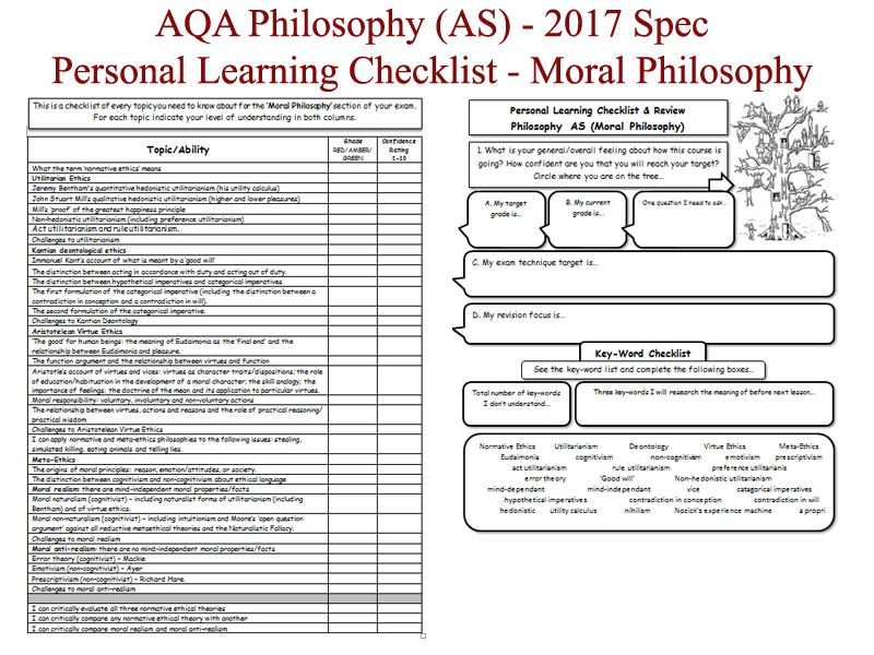 AQA Philosophy (NEW SPECIFICATION, 2017) Bundle - feedback forms in word