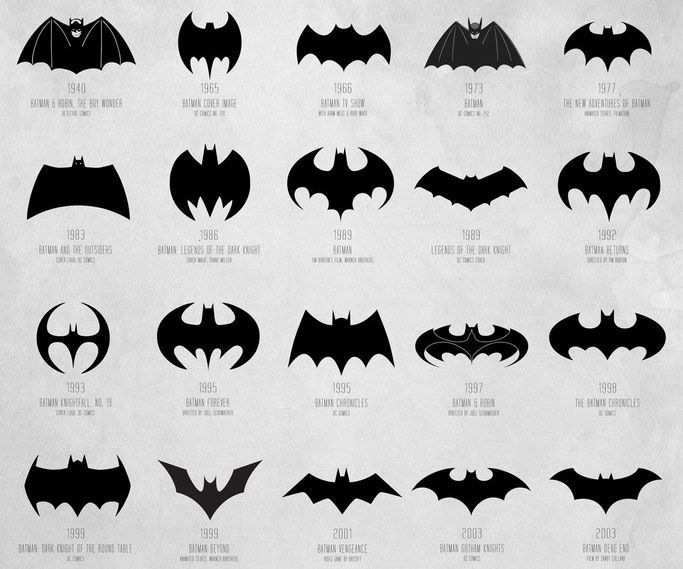 Evolution Of The Bat Signal Poster Batman Symbol Tattoos Batman