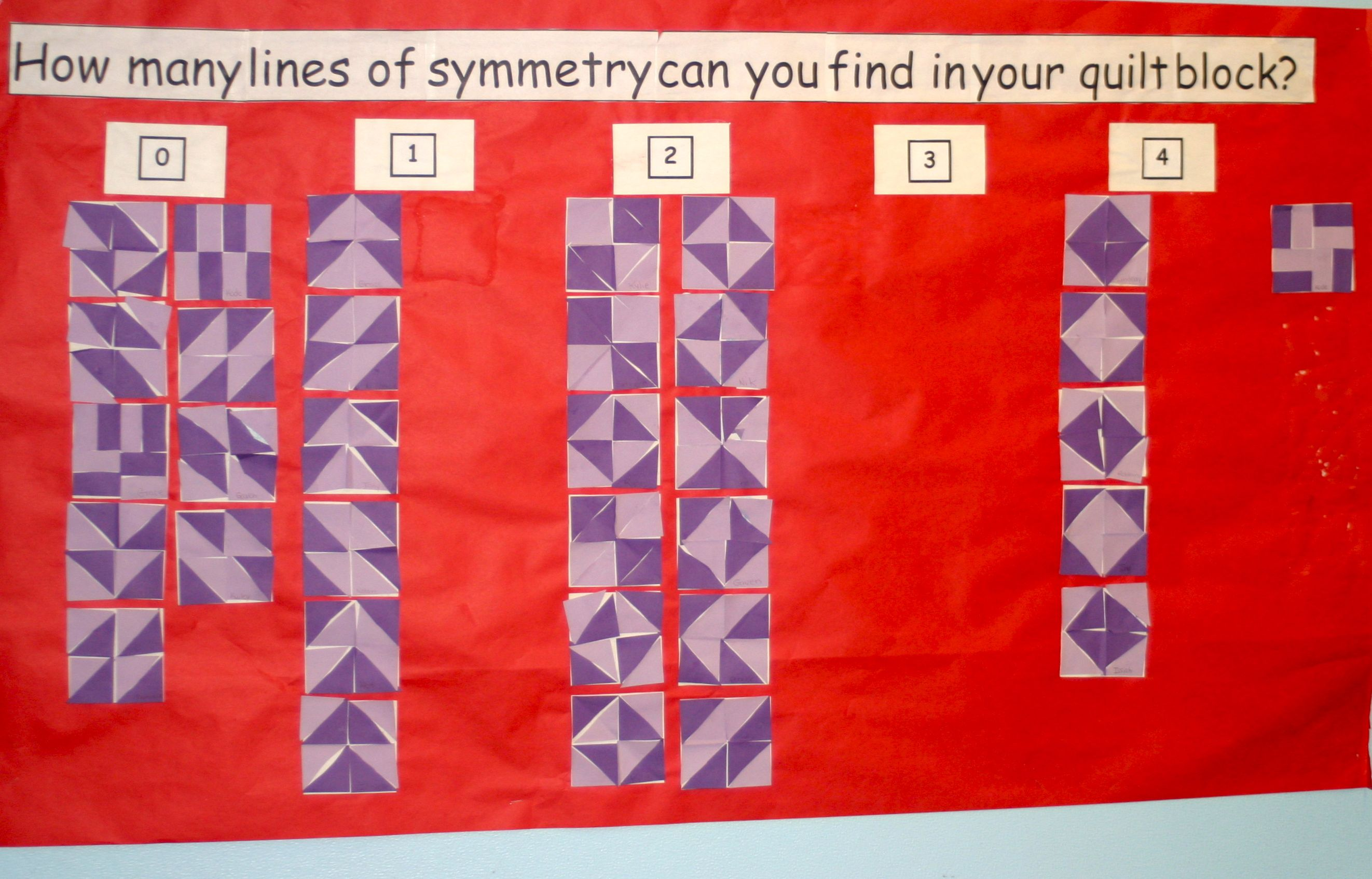 Students Identify Lines Of Symmetry In Quilt Patterns Or