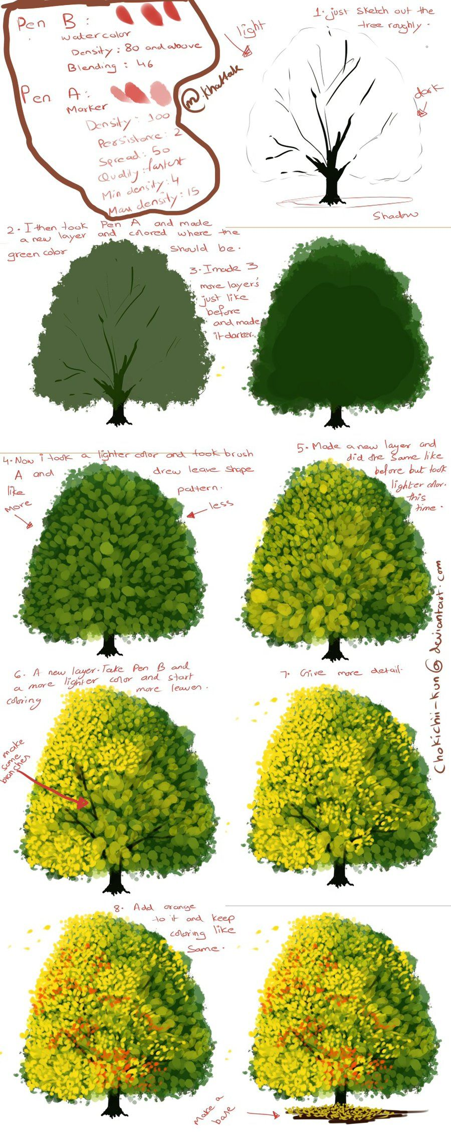 How To Paint A Tree Digtally By Chokichii Kun Deviantart Com On
