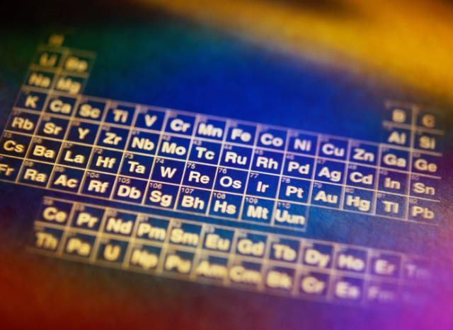 An Easy Way to Memorize the First 20 Elements Periodic table - fresh tabla periodica hecha en word