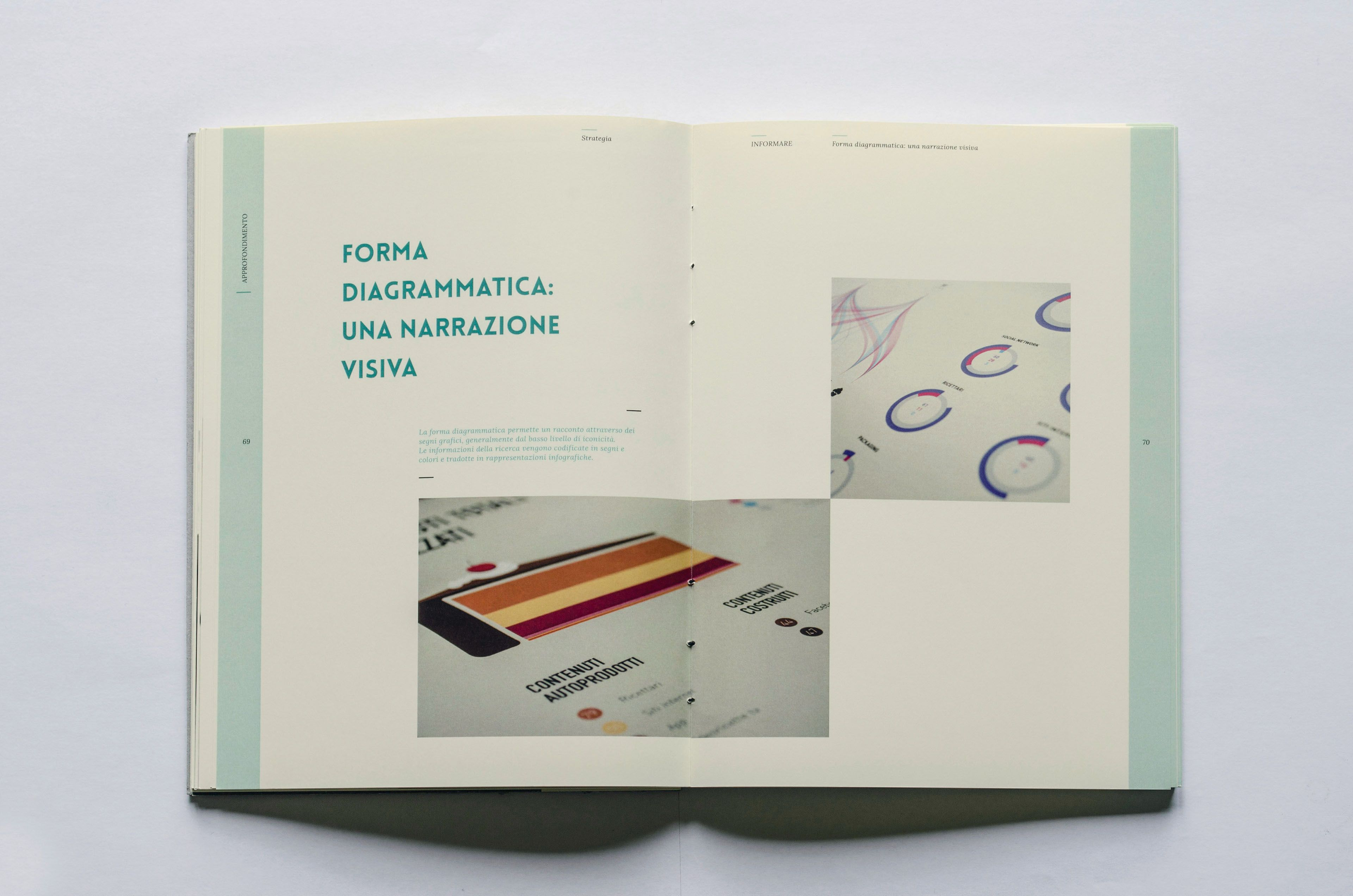 Editorial Design Project Of My Final Thesis For The Bachelor 39 S Degree In Communication Design At Politecnico Di Milano Bachelors Degree Thesis Bachelor