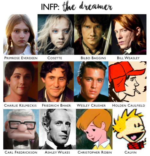 INFP fictional characters Infp personality, Infp
