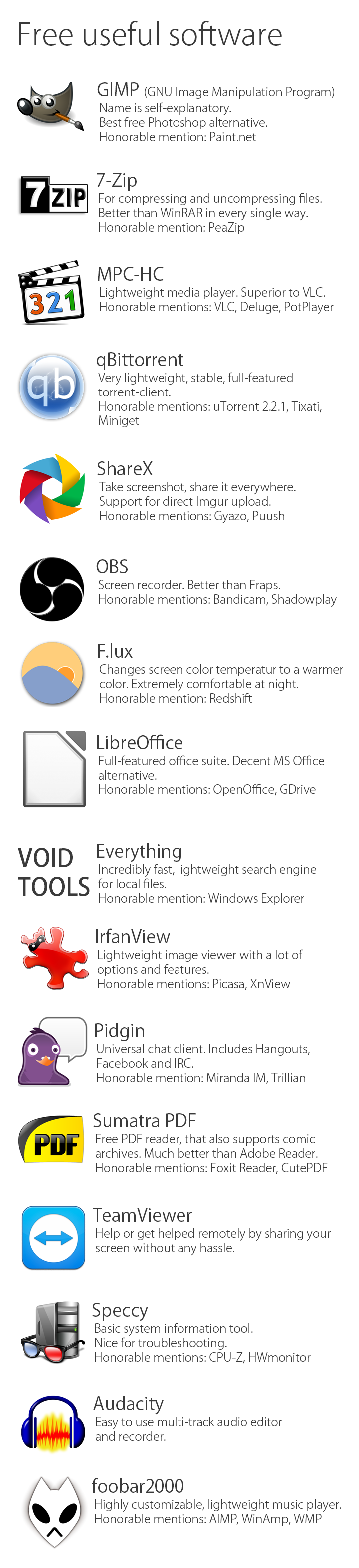 A much better list of free, useful software.