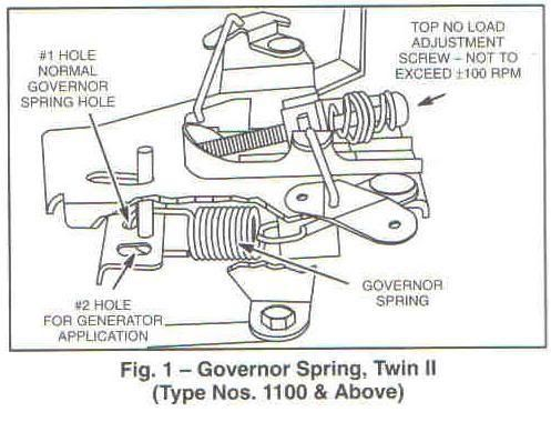 b8e7dc2c5648779ff04e2bbcfce9ca51 pin by robert reed on shop and garage pinterest engine, twins Schematic of Briggs and Stratton 16 HP Vanguard Engine at panicattacktreatment.co