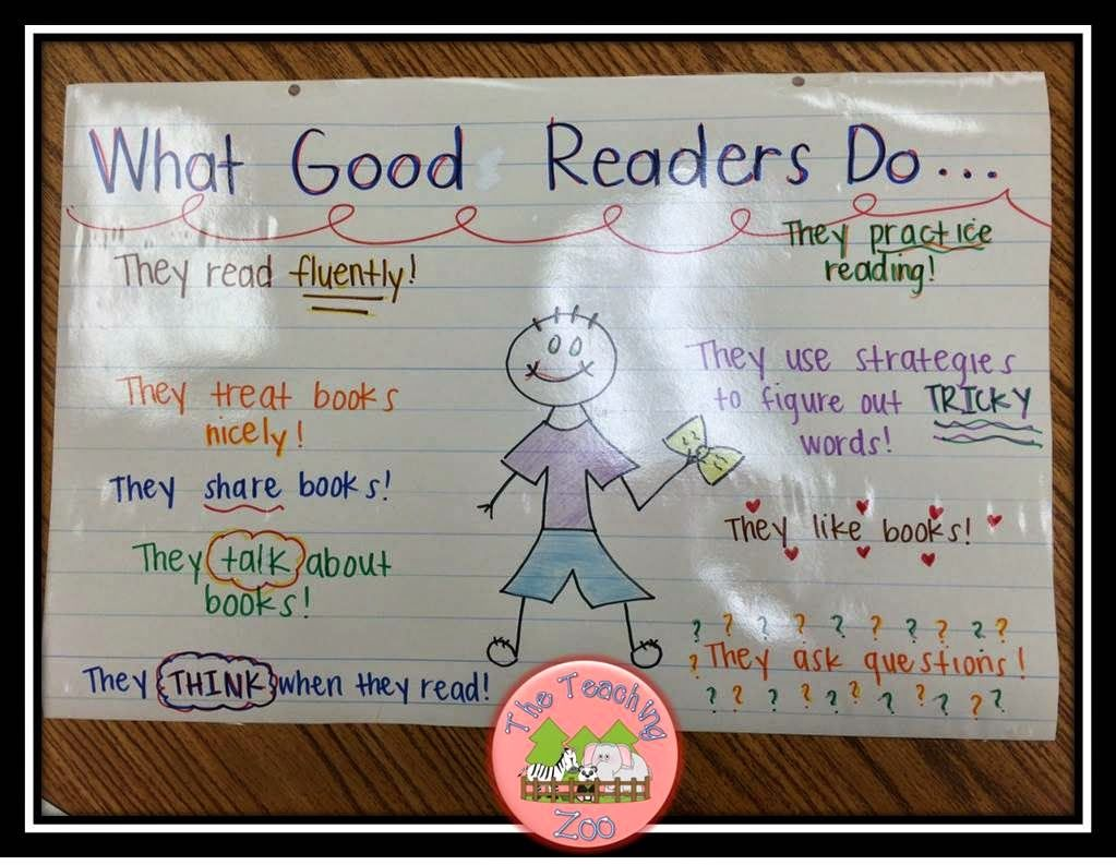 Good readers anchor chart tons more on the site also teaching rh pinterest