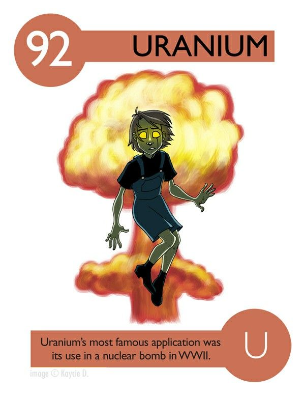 Uranium kimia pinterest chemistry periodic table and ap chemistry 112 cartoon elements make learning the periodic table fun i love that they used this to represent the bomb little boy urtaz Image collections