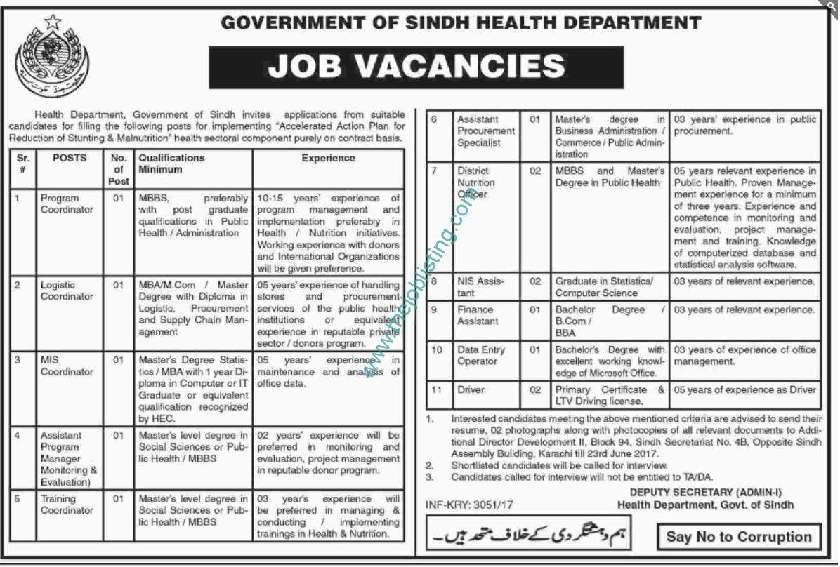 Govt of Sindh Health Department jobs in Karachi Health