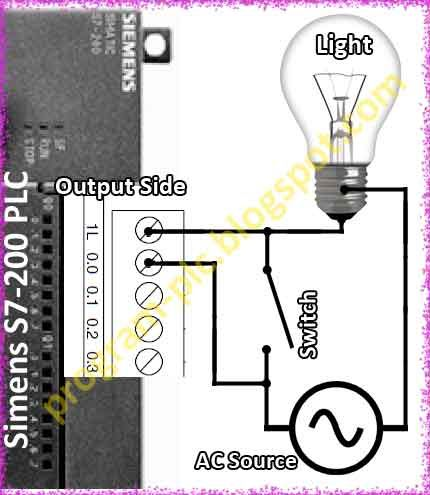 Remote Control Light Switch via Facebook and PLC | Facebook ... on