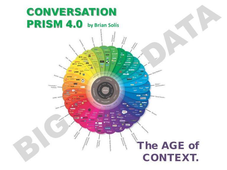brilliant-insights-winners-21336754 by Raquel Ayestarán via Slideshare
