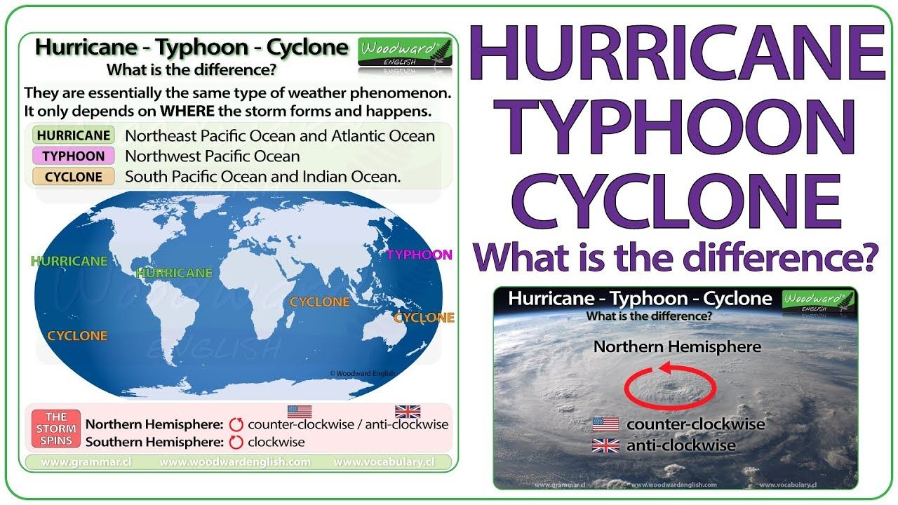 Hurricane Typhoon Cyclone What Is The Difference Esl Weather Vocabulary Severe Storms Hurricane Cyclone