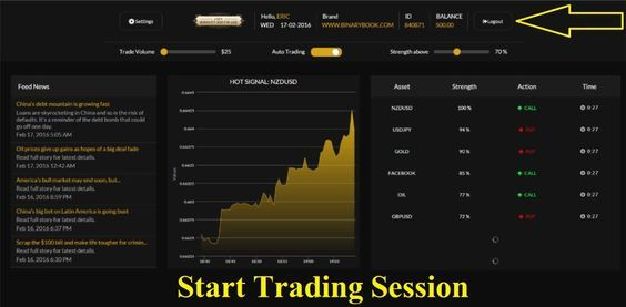 Are you looking for the Best Binary Option?Please visit my