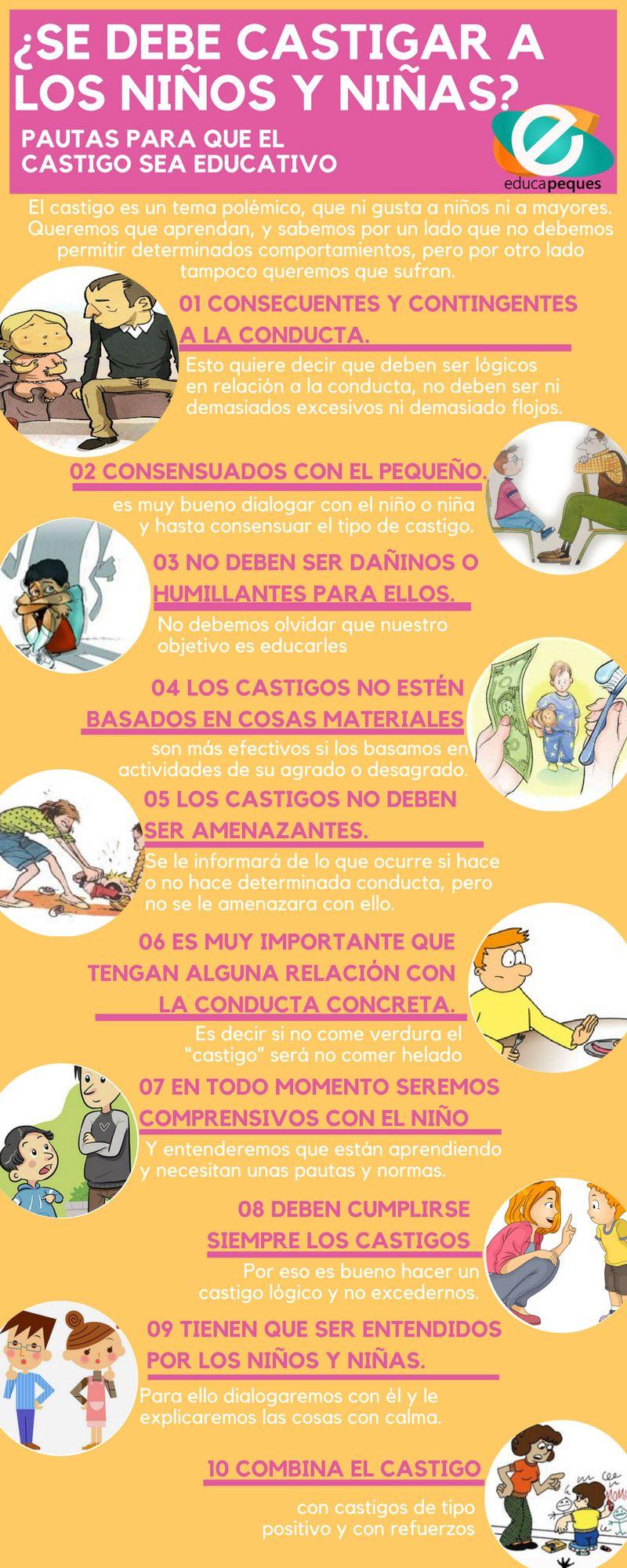 Imágenes Educativas Infografías Para Educación Castigos Para Niños Pautas De Crianza Educacion Emocional Infantil