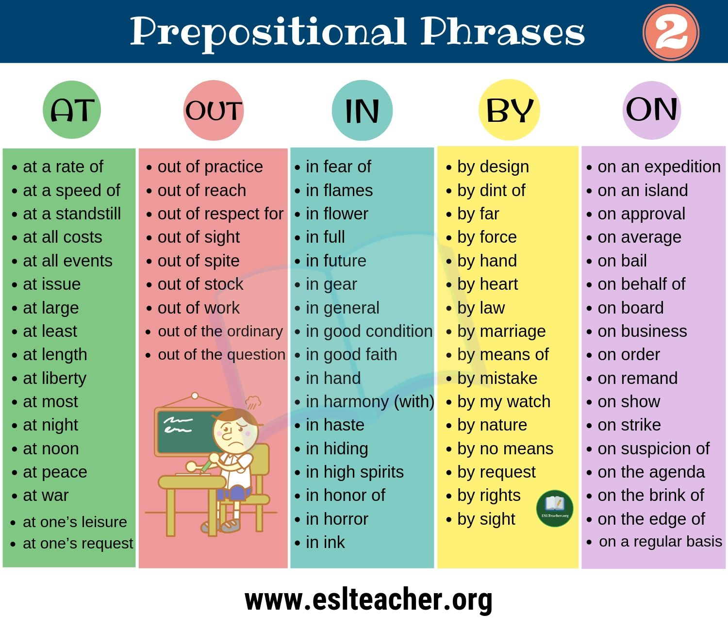 Prepositional Phrase Examples A Big List Of 160