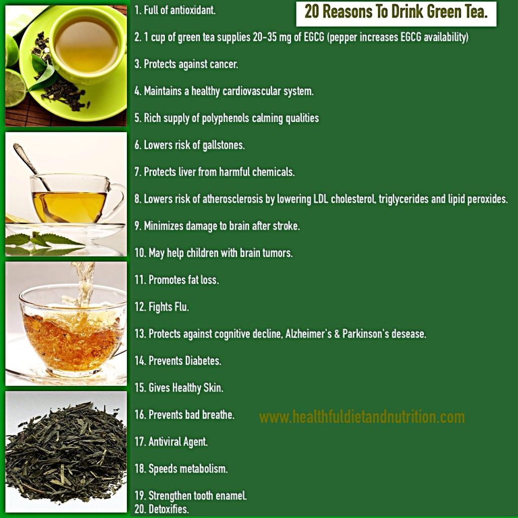 28 day fat burn tea