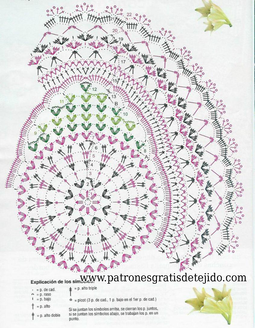 patrones de tapetes para tejer al crochet | CAMINOS CROCHET MANNELL ...