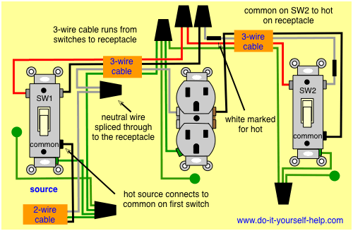 Wiring 3 Way Switches To Control One Receptacle Light Switch Wiring 3 Way Switch Wiring Wire Switch