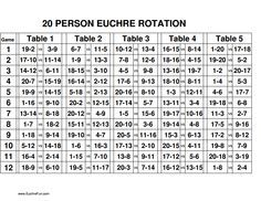 Euchre Rotation Charts  PeoplePdf  Euchre
