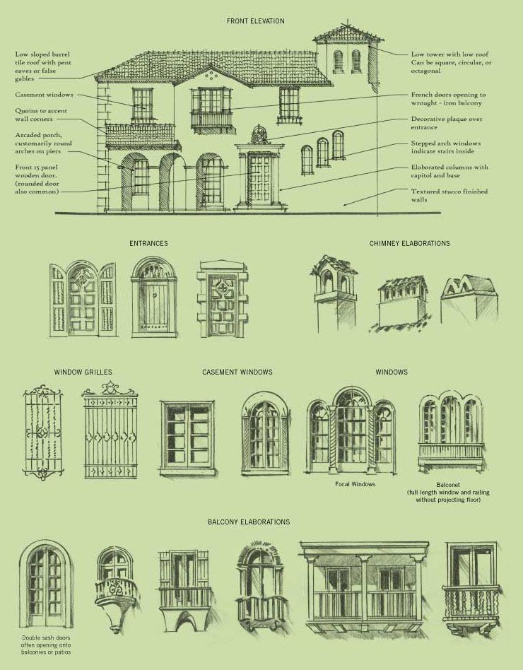Elements of mediterranean style homes what i want in my for Mediterranean style architecture characteristics