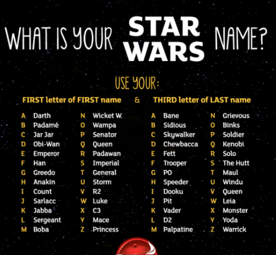 Find Out What Your Star Wars Name Generator Would Be Had You Have Been Born In A Galaxy A Far Far Ways Fr Star Wars Activities Star Wars Awesome Name Generator