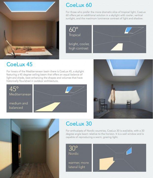 Indoor Light Looks Exactly Like Daylight Id Lights Indoor Lighting Skylight Led Indoor Lighting