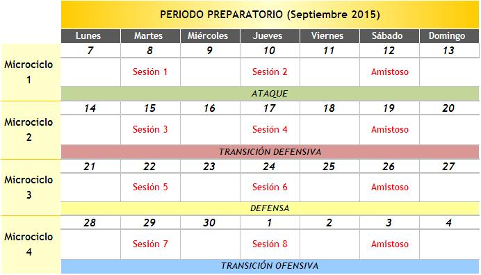 Futbol Calendario.La Planificacion De La Pretemporada En Futbol 21 07 16