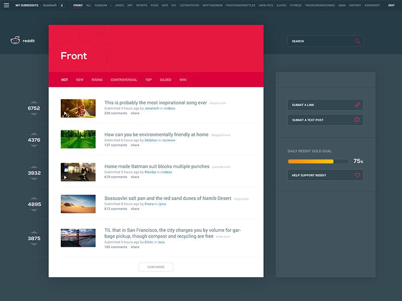 Reddit Visual Exploration Fun Website Design Visual Website Redesign