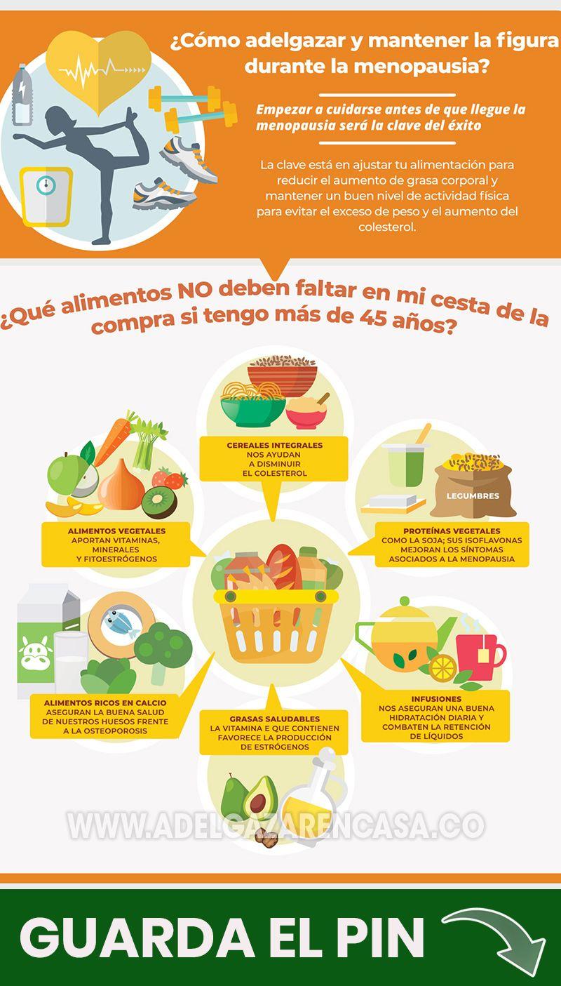 dieta para bajar de peso despues de la menopausia