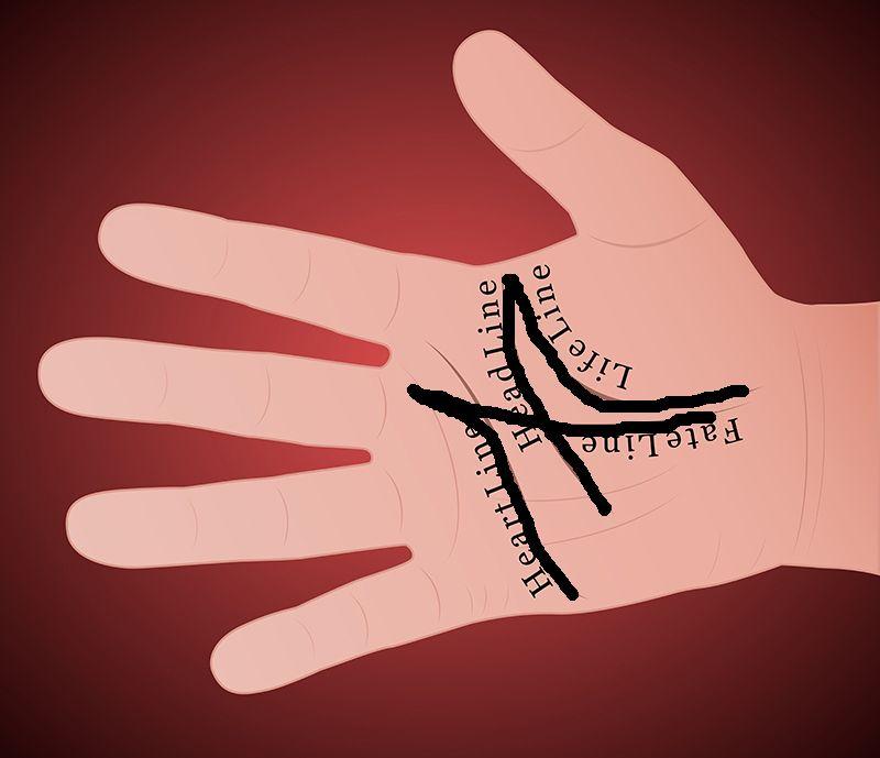 """il popolo del blog,: Hai la lettera """"M"""" sul palmo della tua mano? Ecco ..."""