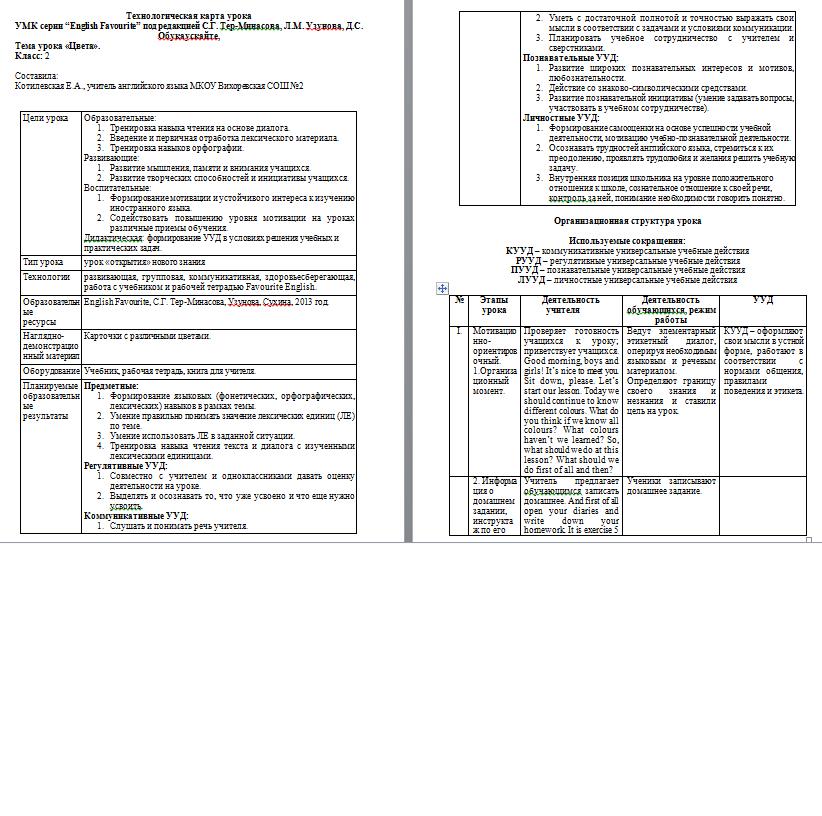 Тематическое планирование по кауфману 2 класс